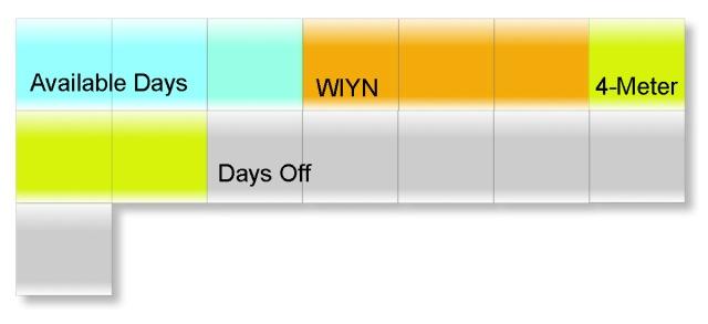 schedule cadence